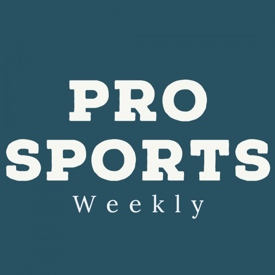 Pro+Sports+Weekly%3A+Ranking+The+Pistons%27+Rookies+and+Young+Players